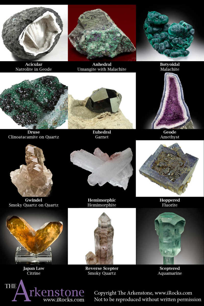 Chart showing fine mineral and crystal growth patterns